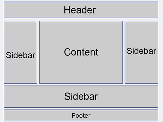 Indeling pagina - Sidebar